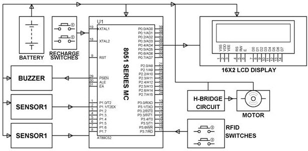 microcontroller based projects on car security systems using gsm, Block diagram
