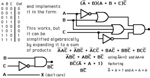 Boolean algebra Calculator Circuit and Working Principle