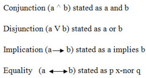 Boolean Algebra operations