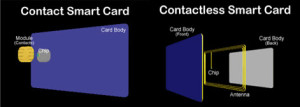 Smart Card Types