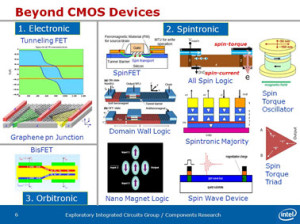 Nanotechnology Beyond CMOS Devices