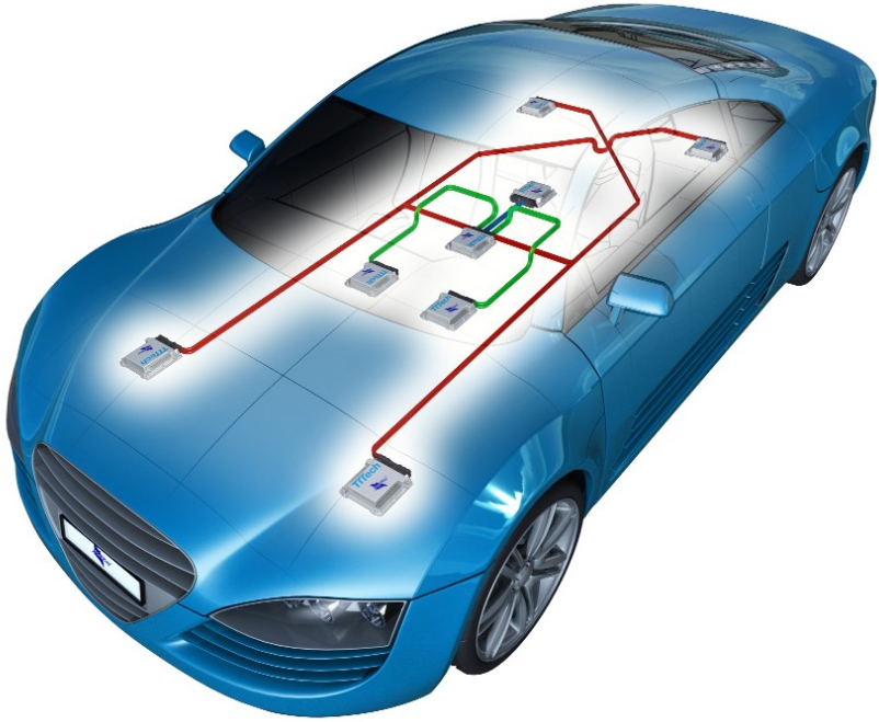 Importance of Embedded Systems in Automobiles with Applications