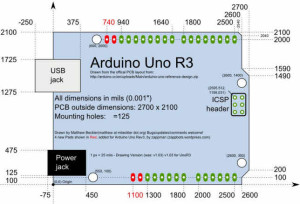 Pin Diagram of Arduino Uno