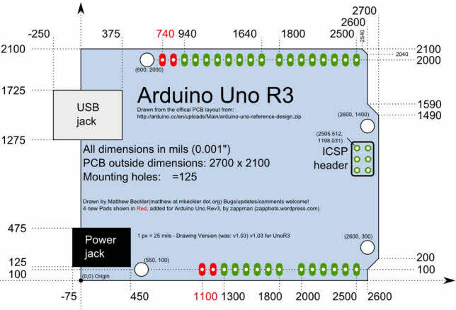 Arduino Uno Board With Real Time Application Projects