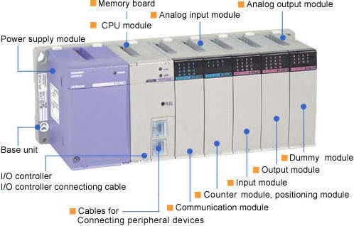 Plc Working Principle With Industrial Applications