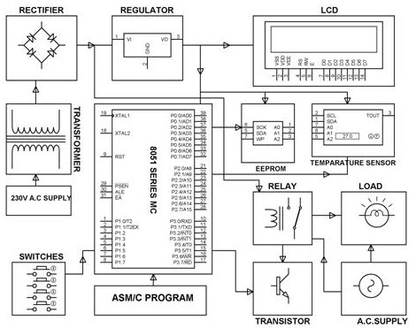 Bomb Detector Circuit Diagram | Know About Different Types Of Sensors With Their Applications