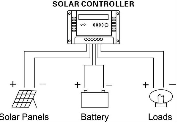 solar charge controller working using microcontroller rh edgefx in pwm charge controller circuit diagram mppt charge controller circuit diagram