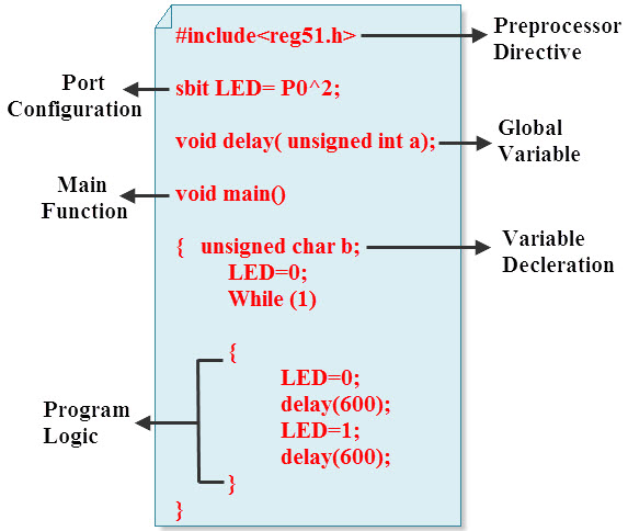 LED flash light Program