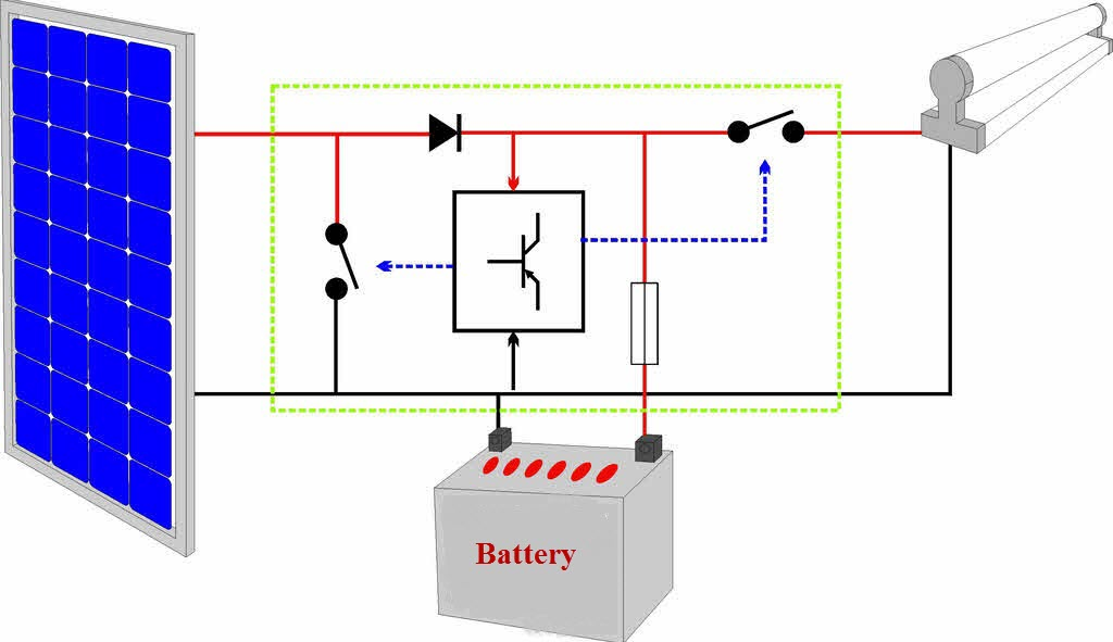 solar charge controller working using microcontroller rh edgefx in solar charger circuit diagram solar charger circuit diagram