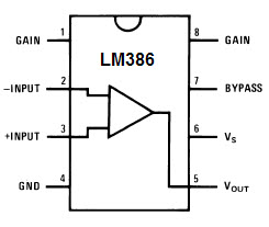 Audio amplifier ic circuit using lm386 edgefx lm386 pin diagram ccuart Choice Image