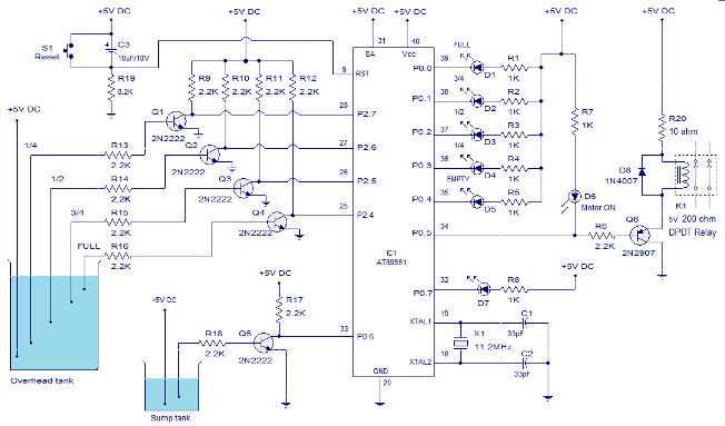 Electronic Water level Indicator Circuit