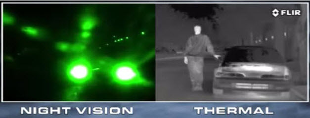 Thermal imager sensor working along with circuit diagram night vision and thermal asfbconference2016 Choice Image