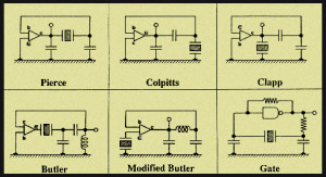 Different Types of Oscillator Circuits