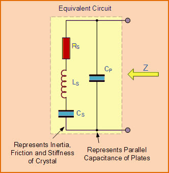 What is crystal oscillator circuit and its working equivalent circuit diagram of quartz crystal ccuart Image collections