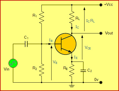 Common emitter amplifier and transistor amplifiers common emitter amplifier circuit ccuart Images