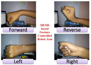 MEMS based Gesture Controlled Robot Arm
