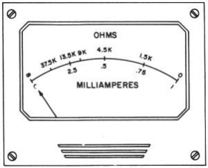 Ohmmeter Scale