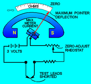 A simple ohmmeter circuit