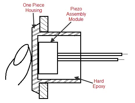 Piezo Sensor Switch Cross Sectional View