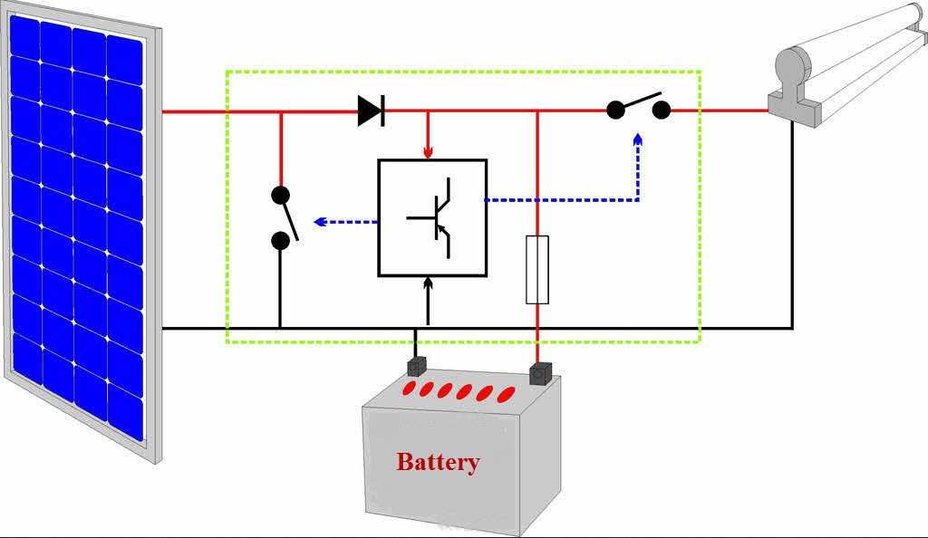 Solar charge controller circuit working with microcontroller sciox Choice Image