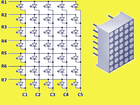Construction of LED Dot Matrix