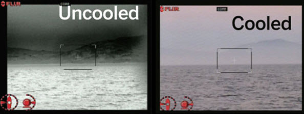 Types of thermal Imaging