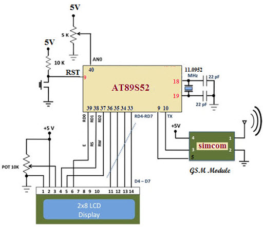 Circuit Diagram of GSM Module with the Microcontroller