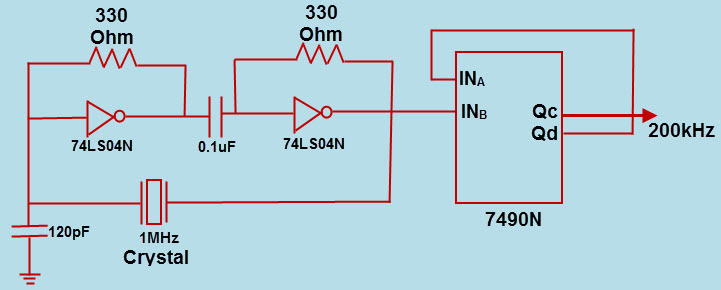 Crystal Oscillator Circuit of Phase Locked Loop