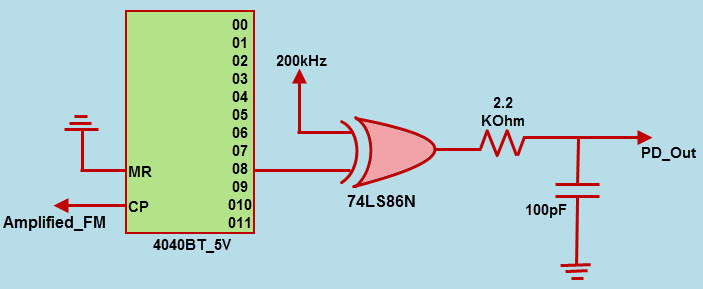 PLL Schematic (Frequency Divider, Phase Detector, Loop Filter)