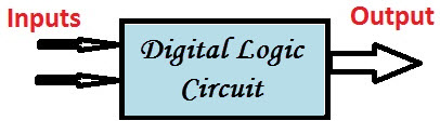 Digital Logic Circuit