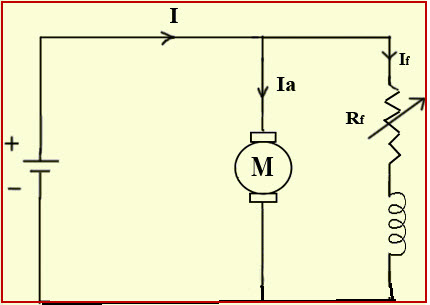 Flux Control Method
