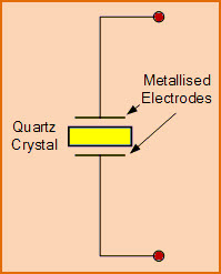 Electronic Symbol for Piezoelectric Crystal Resonator