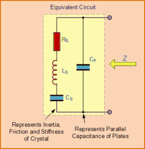 Equivalent Circuit Diagram of Quartz Crystal