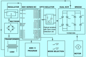 Practical Application of Simple AC to AC Converter Circuit Block Diagram by Edgefxkits.com