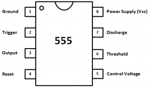 Pin Configuration of 555 Timer IC