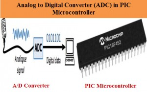 analog to digital converter (adc) in pic microcontrolleranalog to digital converter in pic microcontroller