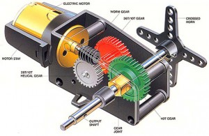 Servo motor types and working principle for Dc stepper motor working