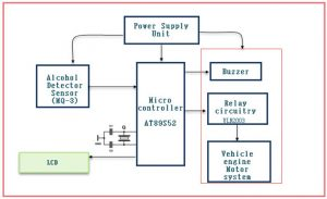 Block Diagram of Automatic engine Locking System with Alcohol Detection