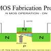 NMOS Fabrication Process
