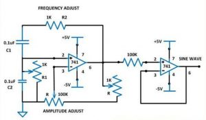 Circuit Design of Pulse Amplitude Modulation